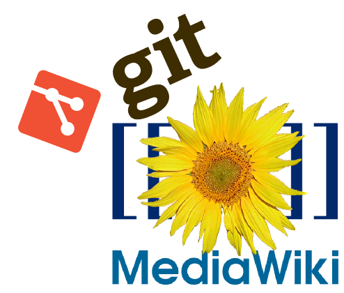 command of the day git mediawiki